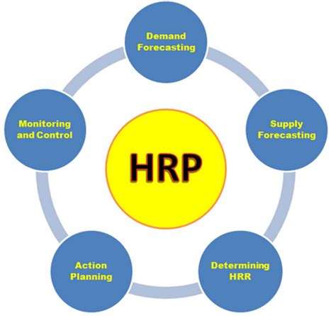 Sample Business Plan of a Training Centre Human - Scribd
